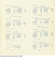 Programme for the Annual Senior Intercollegiate Track Meet, Oct. 1935, (Inside)
